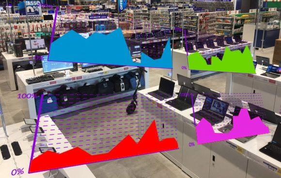 QBerg: ad agosto prezzi tecnologici in calo